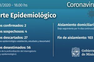 En Iguazú se detectó el segundo caso de coronavirus en Misiones