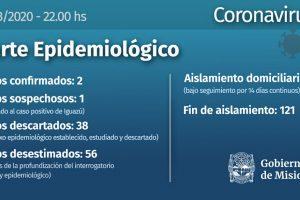 Misiones descartó siete casos sospechosos de coronavirus
