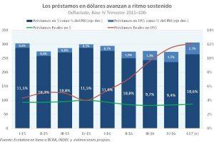 La suba de tasas, otro escollo para la recuperación del crédito