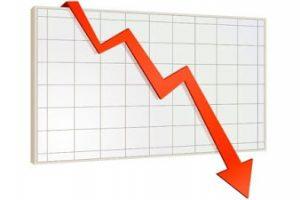 Motivos por los cuales caen tus ventas