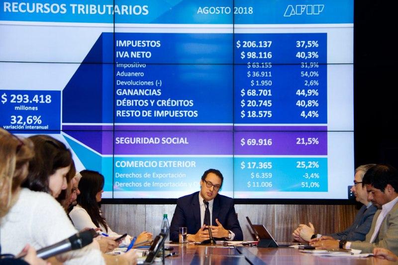La recaudación tributaria aumentó 58,2% en noviembre