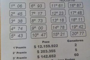 El sorteo más esperado: La Poceada repartió más de 12 millones de pesos entre dos apostadores