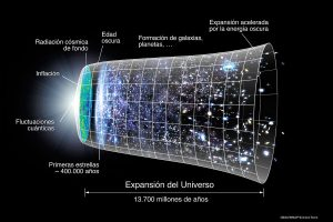 Lo que siempre quisiste saber del universo, en el Observatorio de las Misiones