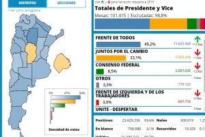 El mapa electoral de Argentina mutó del amarillo al celeste en apenas dos años