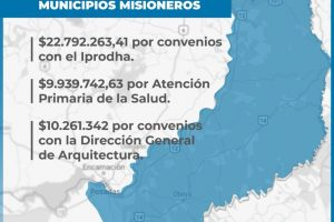 El Gobierno transfirió 43 millones a municipios