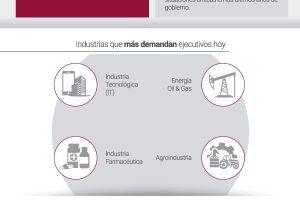 Autor: Bernabé O-Rourke, Associate Director FESA Group Argentina     Diseño y edición: COMLat Comunicaciones