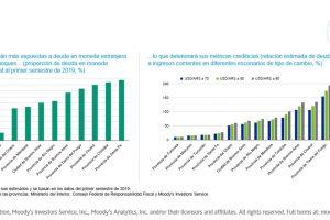 Misiones es una de las provincias menos expuestas a shocks externos