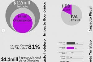 El impacto económico de los eventos deportivos en el desarrollo de las ciudades anfitrionas