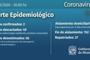 Se descartó otro caso sospechoso de coronavirus en Misiones