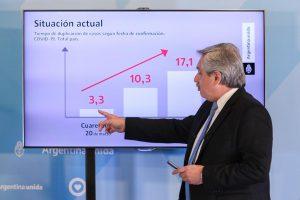 Coronavirus: el presidente Alberto Fernández se aisla en Olivos y restringe contactos