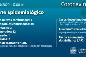 Nuevo caso de Coronavirus en Misiones