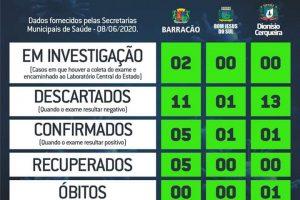 Brasil, una frontera que preocupa: reabre Cataratas en Foz y Dionisio Cerqueira confirmó primera muerte por Coronavirus