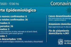 Coronavirus: una nueva jornada sin casos positivos en Misiones