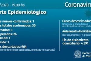 Coronavirus: un hombre de 31 años es el nuevo caso confirmado en Misiones
