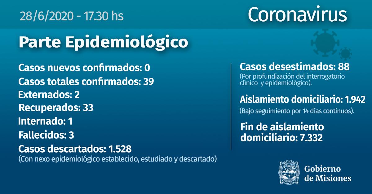 Coronavirus: no se detectaron casos durante el domingo en Misiones