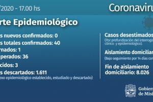 Coronavirus: No se registraron nuevos casos en Misiones el domingo