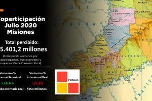 Coparticipación: Misiones creció un 24,4% (nominal) y volvió a quedar más de veinte puntos debajo de la inflación