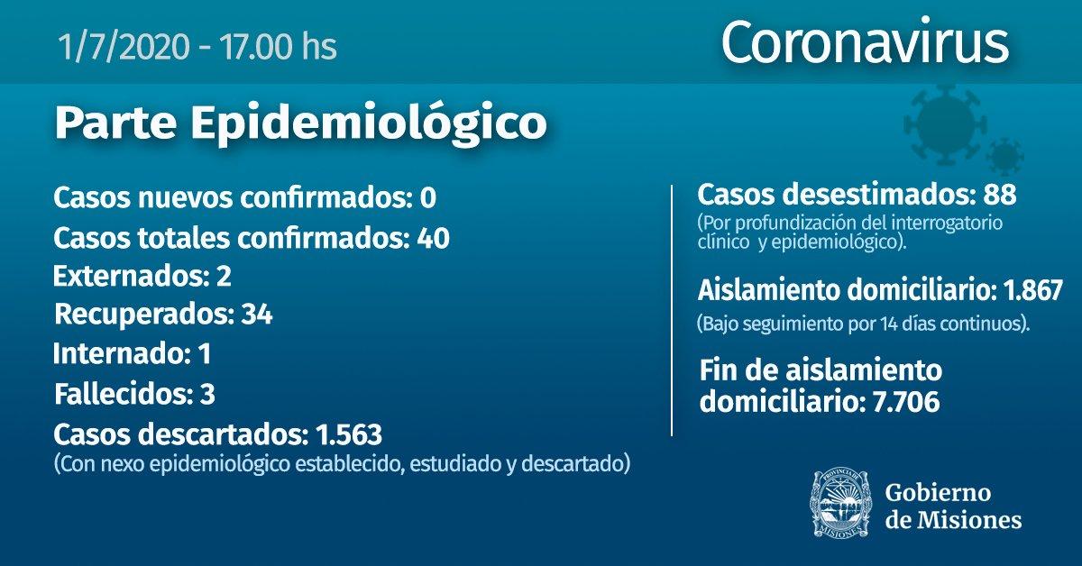 Coronavirus: no se detectaron casos nuevos en Misiones