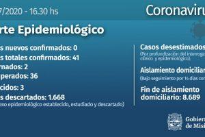 Coronavirus: Misiones continúa con 41 casos detectados