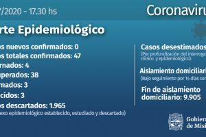 Coronavirus: internaron a la mujer de Andresito y a su hija y otro hombre está aislado en Fátima