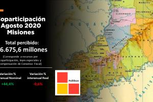 Coparticipación: Misiones captó $6.657,6 millones, creció 44,4% y quedó a tiro de la inflación