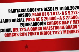 Acuerdo salarial docente: el básico se eleva a 9.227 pesos