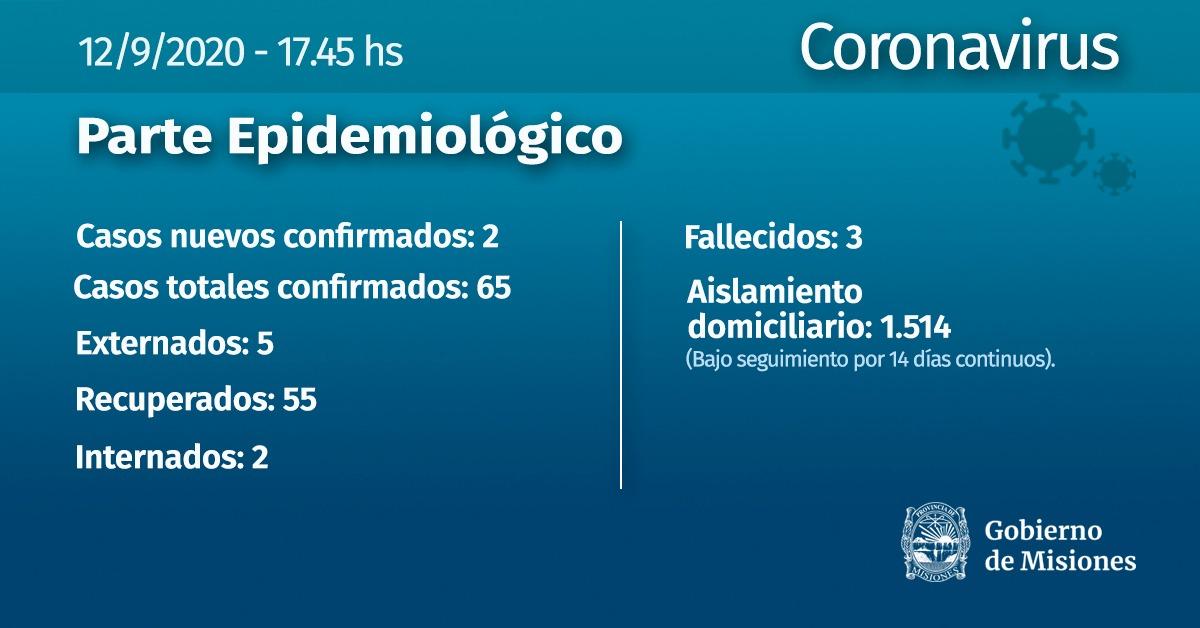 Coronavirus: 2 nuevos casos en Iguazú y 3 pacientes recuperados