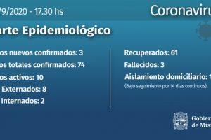 Misiones sumó tres nuevos contagios y llegó a 74 casos de coronavirus