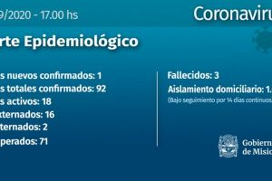 Iguazú sumó otro contagio y Misiones se acerca a los cien casos de coronavirus