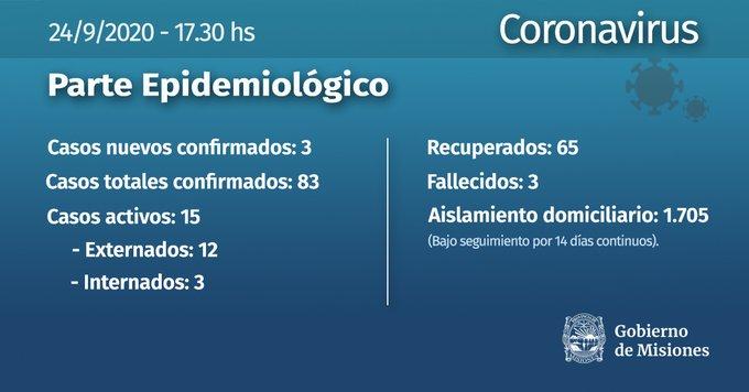 Coronavirus: tres nuevos casos en Misiones