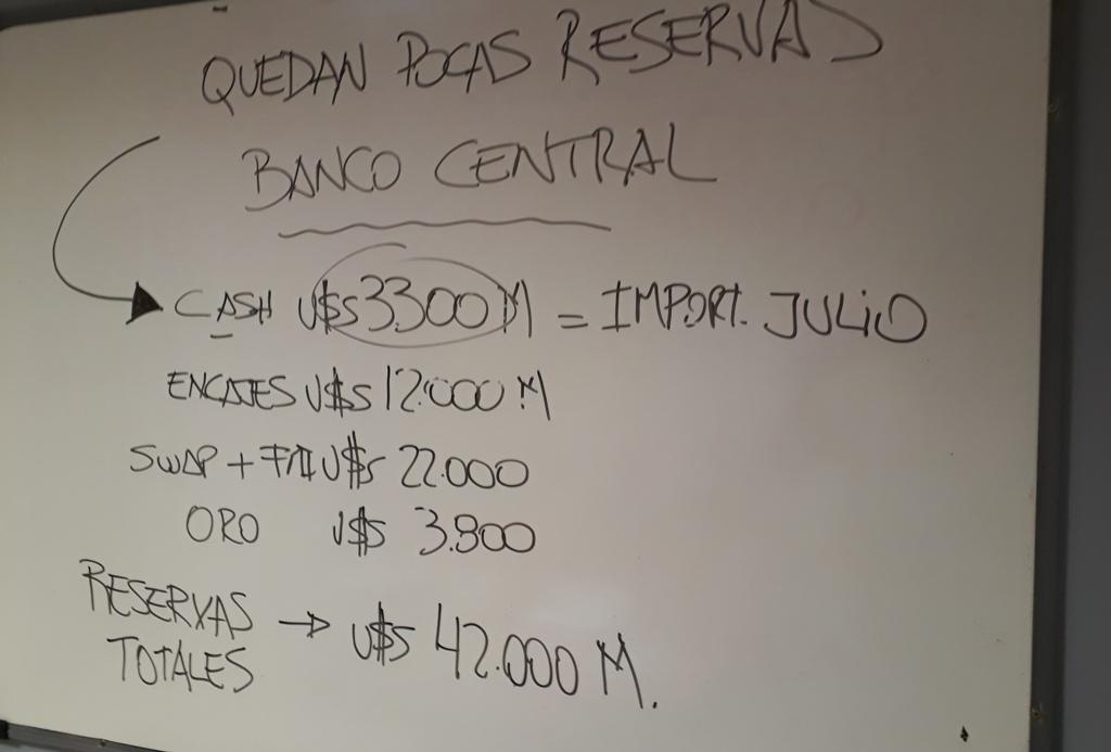 Análisis Economis: ¿Por qué el Banco Central endureció el cepo y cuál es el dato que revelará si esto mejora o no?