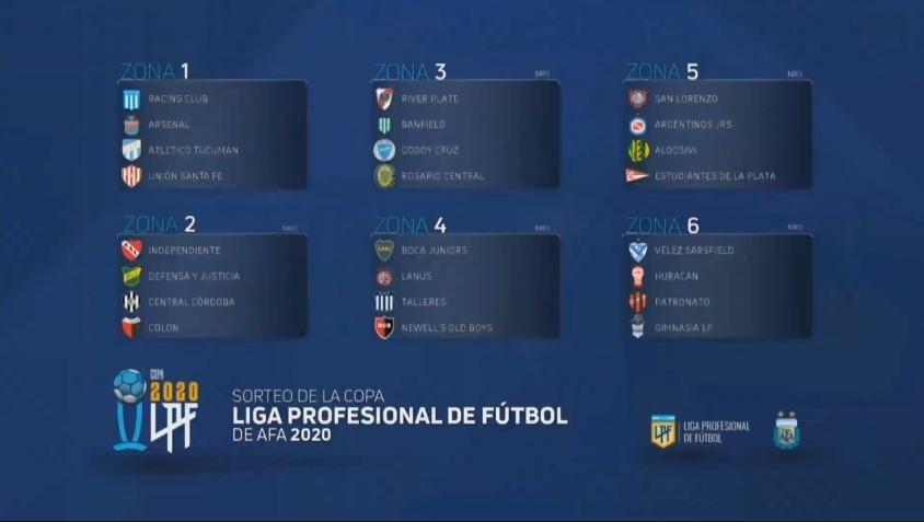 Vuelve el fútbol argentino, se sorteó la Copa de la Liga Profesional 2020