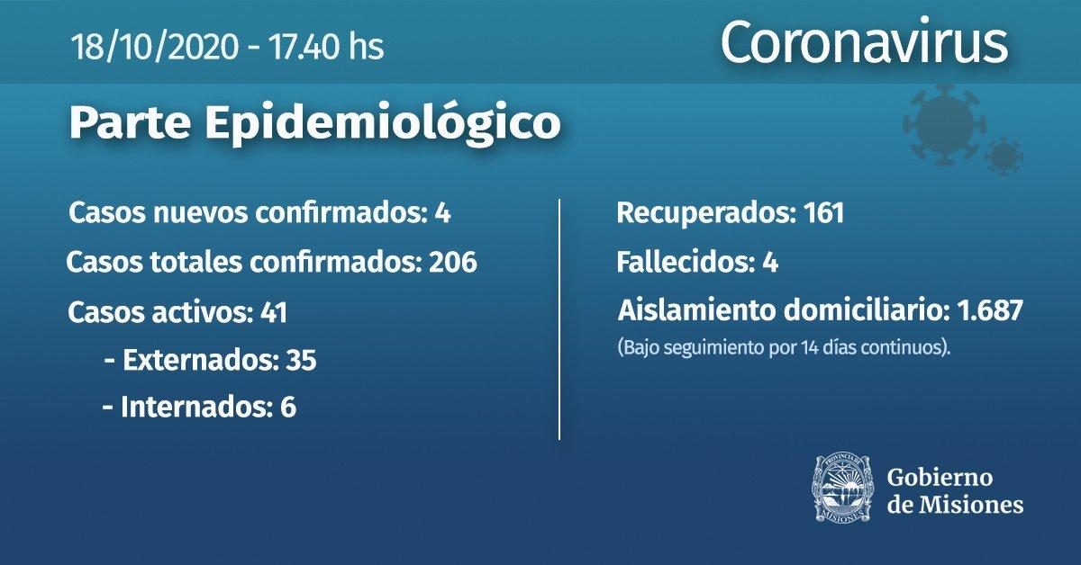 Misiones sumó otros cuatro casos de coronavirus este domingo