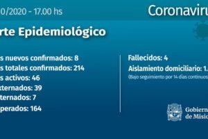 Primer caso de coronavirus en una aldea guaraní y siete contagios más en Misiones