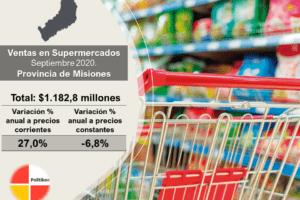 Séptimo mes consecutivo de caídas reales de las ventas de supermercados en Misiones