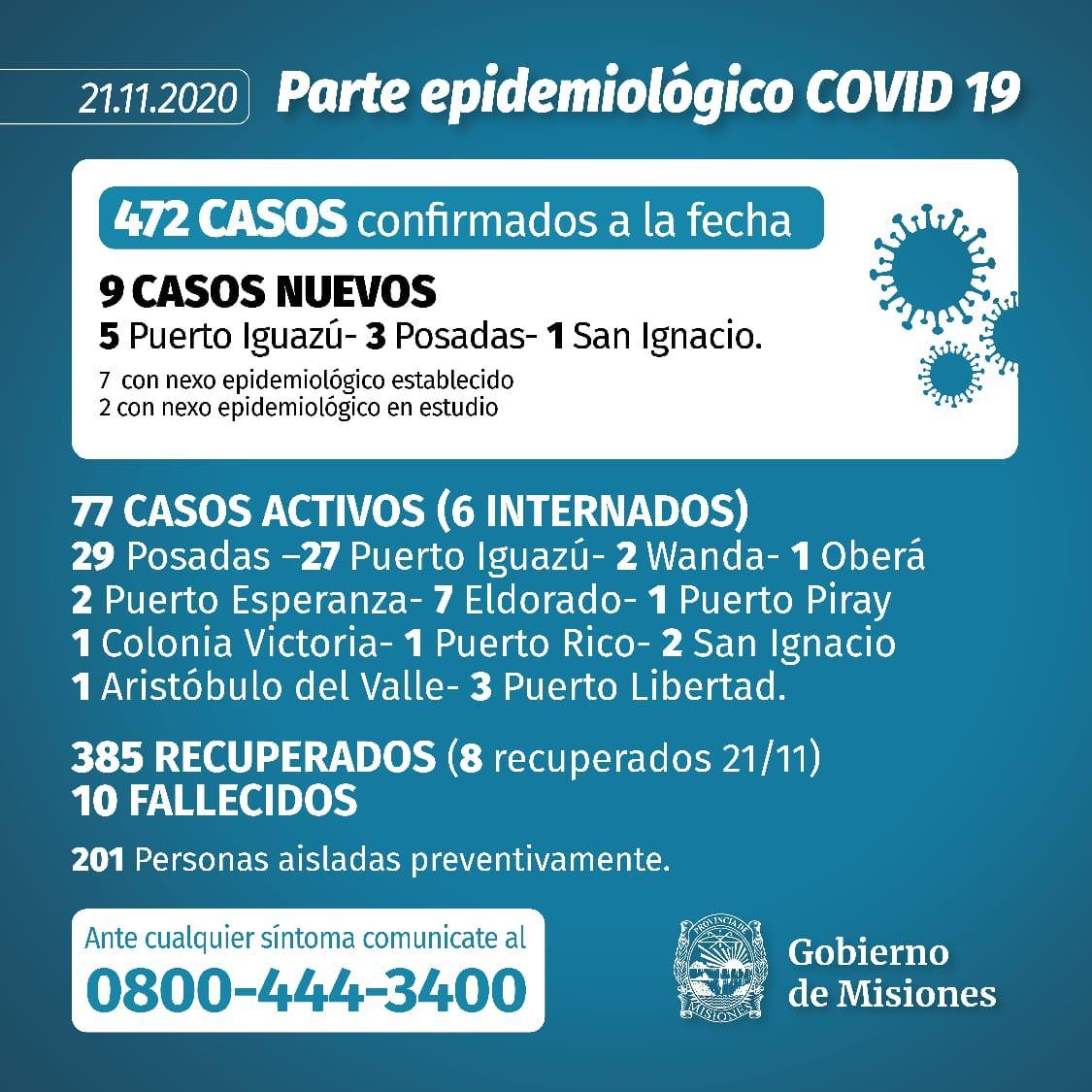 Otros nueve casos de coronavirus en Misiones