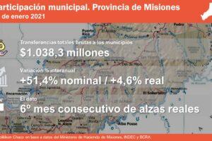 Los municipios misioneros iniciaron el año con nuevos incrementos reales de los recursos por coparticipación